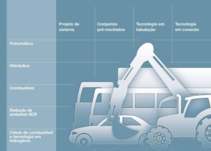 Competência em sistemas na VOSS Automotive Ltda.