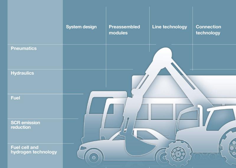System expertise of VOSS Automotive Ltda.